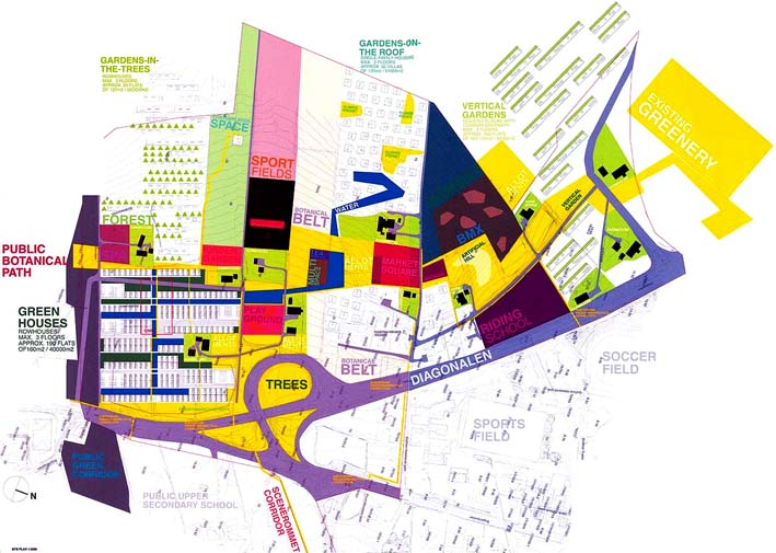 Europan Europe Thematized Project