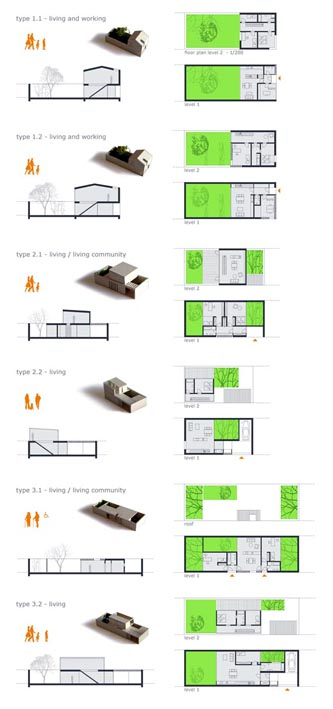The Layout Of The Small Patio Houses Is Based On The Historic Plot  Boundaries. They Act As Infill Within A Perforated City Fabric, Their  Typologies Allowing ...