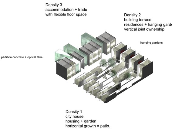 The Proposal Develops Two Different Housing Typologies With Different  Densities, Both Based On A Partition Wall System: A Horizontal Carpet Of Patio  Houses ...