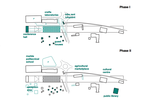 analysis of the strategic site project phases i & ii